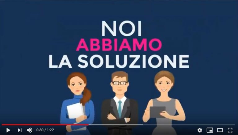 A cosa serve la video infografica